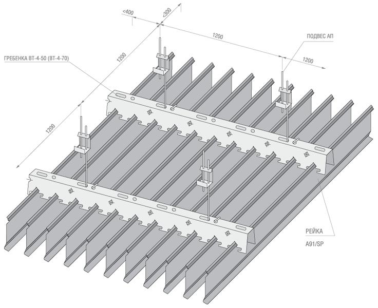 Инструкцией по монтажу реечных потолков
